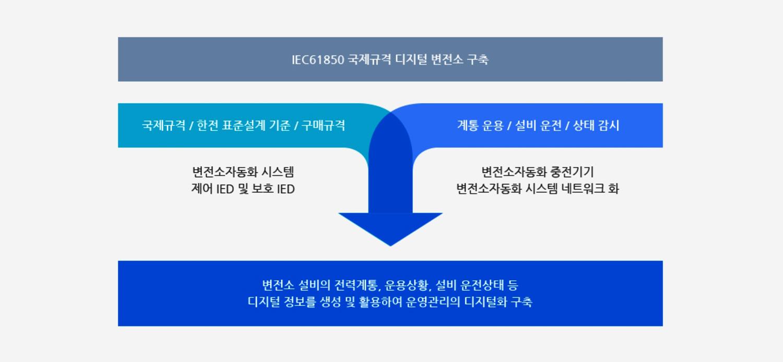 system_1_1500